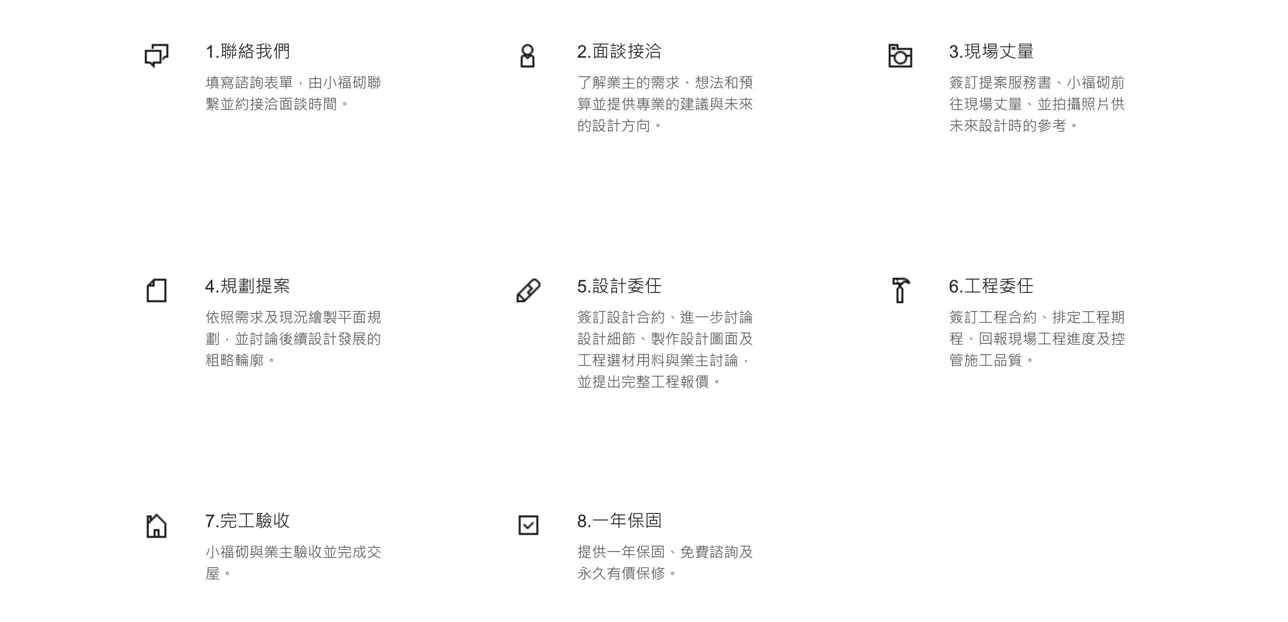 嘉義SEO優化網頁設計案例-服務流程圖表|小福砌空間設計、嘉義市內設計推薦