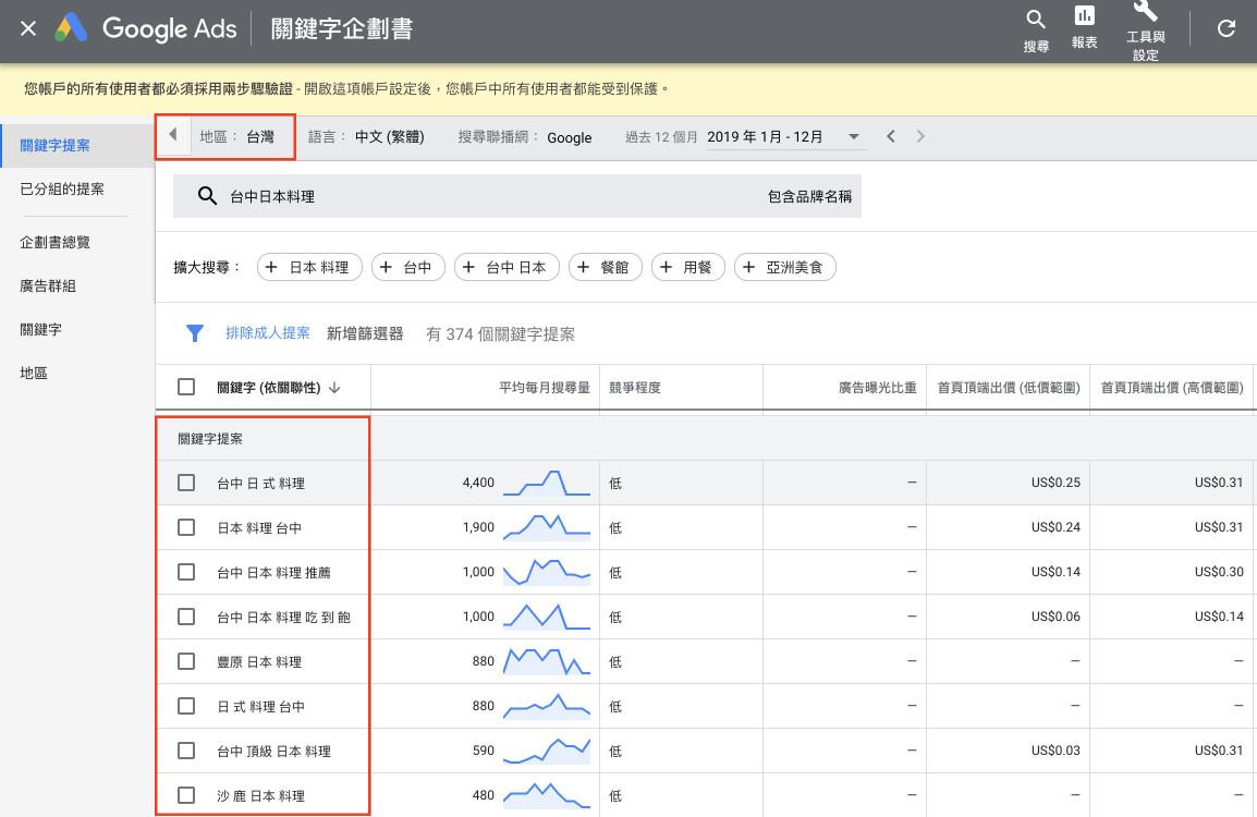 關鍵字規劃工具尋找在地化SEO關鍵字-鯊客科技SEO優化網站設計公司