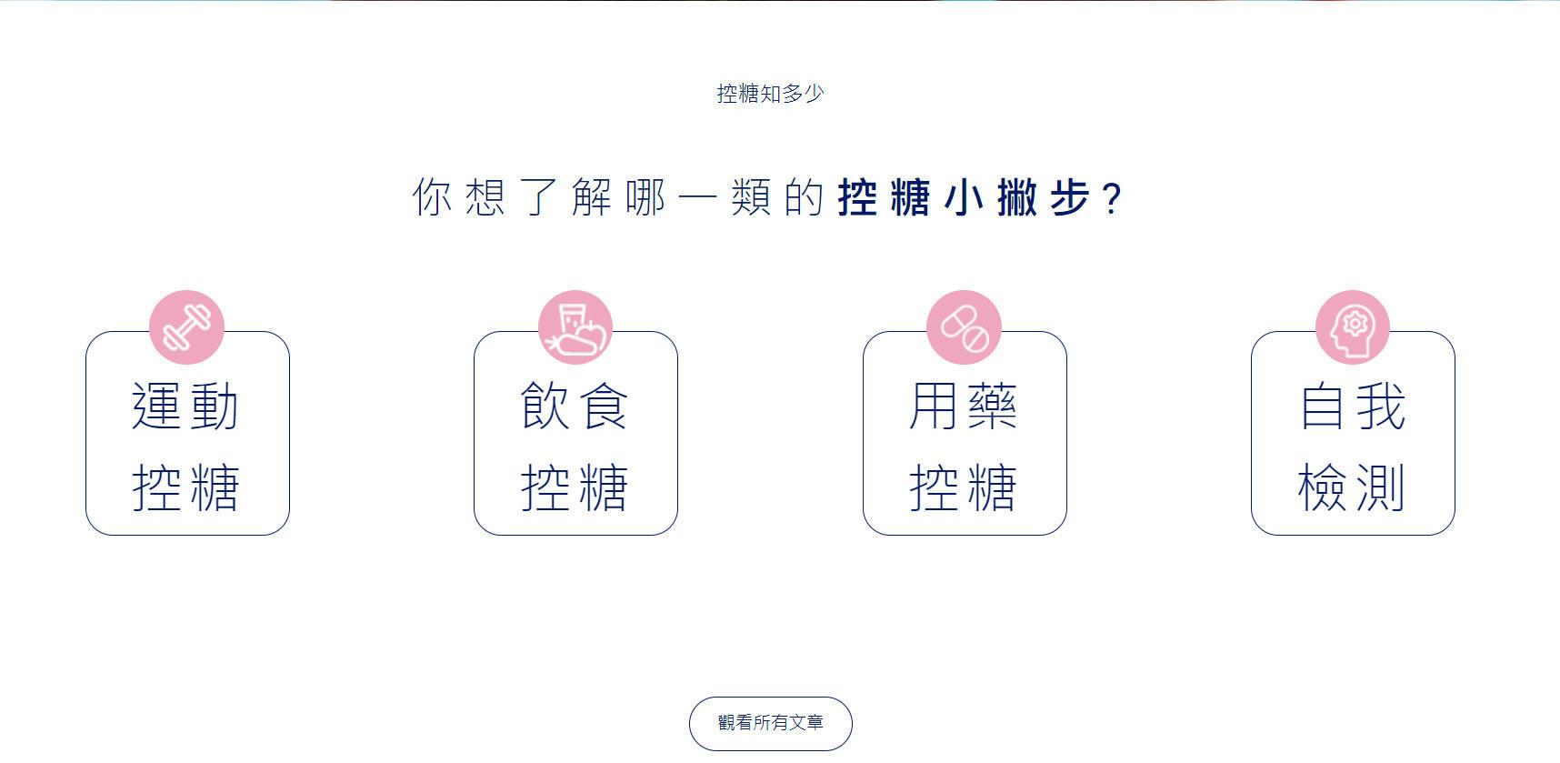 台北SEO網頁設計成功案例-你七了沒糖尿病知識網|鯊客科技SEO優化網站設計成功案例