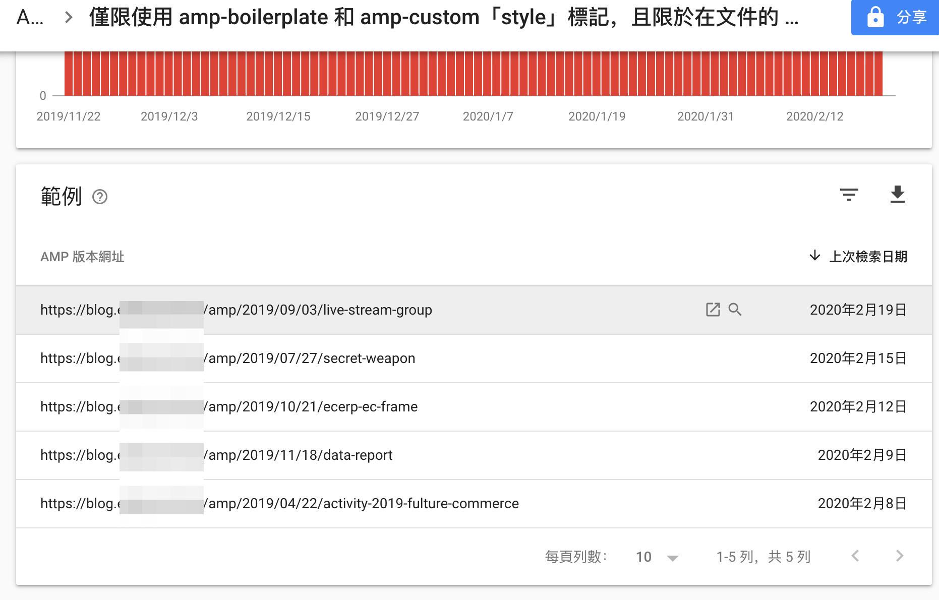 「AMP」問題
