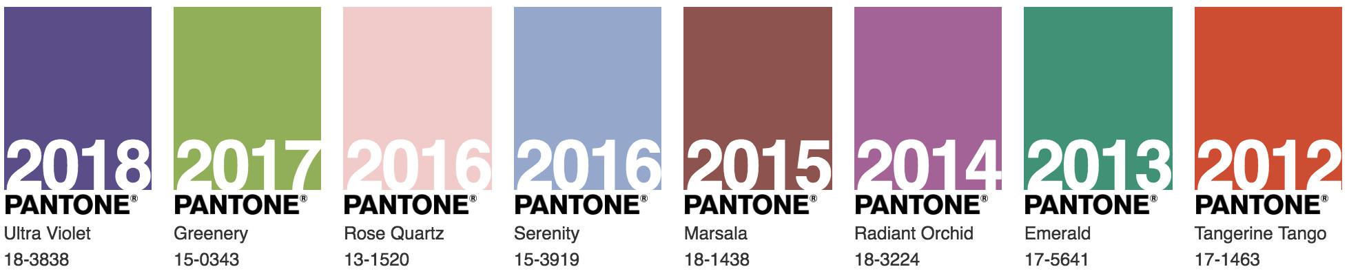 Pantone年度代表色近8年