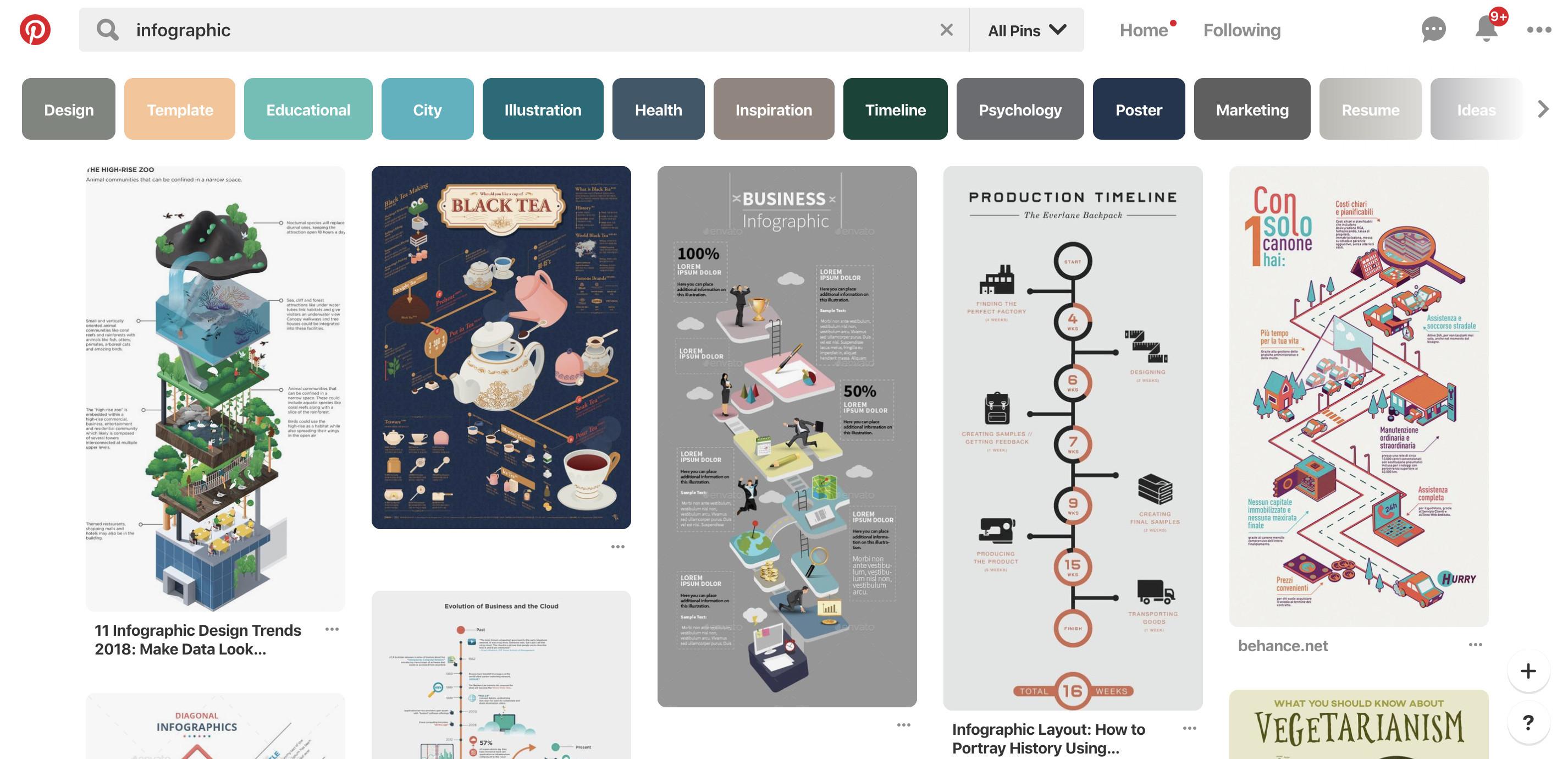 Pinterest 資訊圖表Infographics-鯊客科技SEO優化網頁設計公司.png