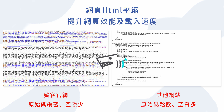 網頁Html壓縮 SEF搜尋引擎友善網站設計-鯊客科技SEO優化公司
