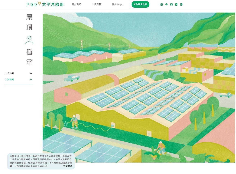 PGE太平洋綠能-網站視覺圖片重新設計|鯊客科技SEO優化網頁設計公司