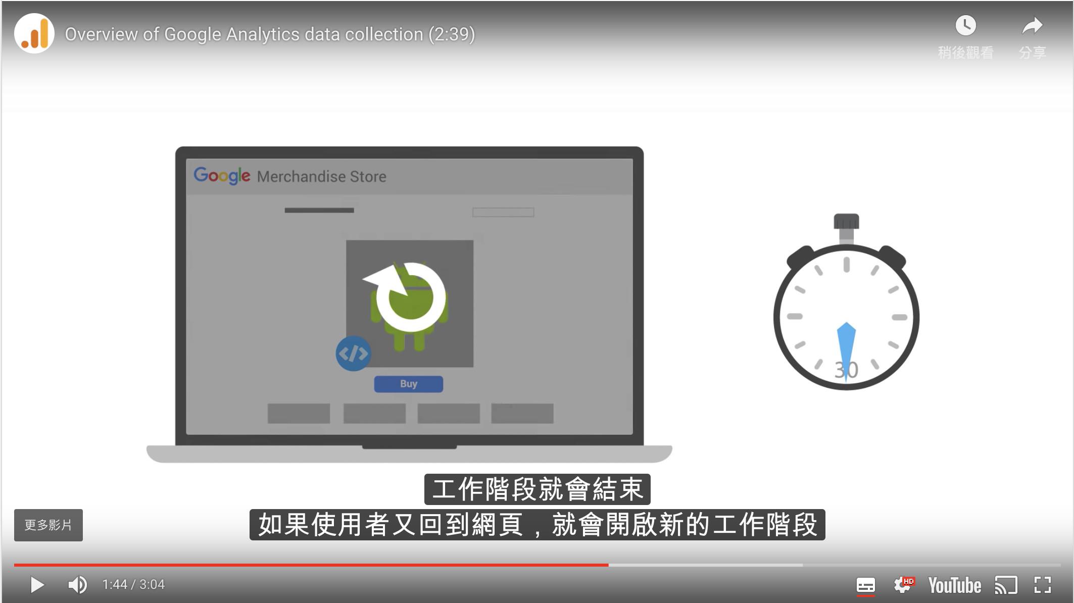 Google Analytics網站流量分析工具認證課程-鯊客科技網站SEO優化公司