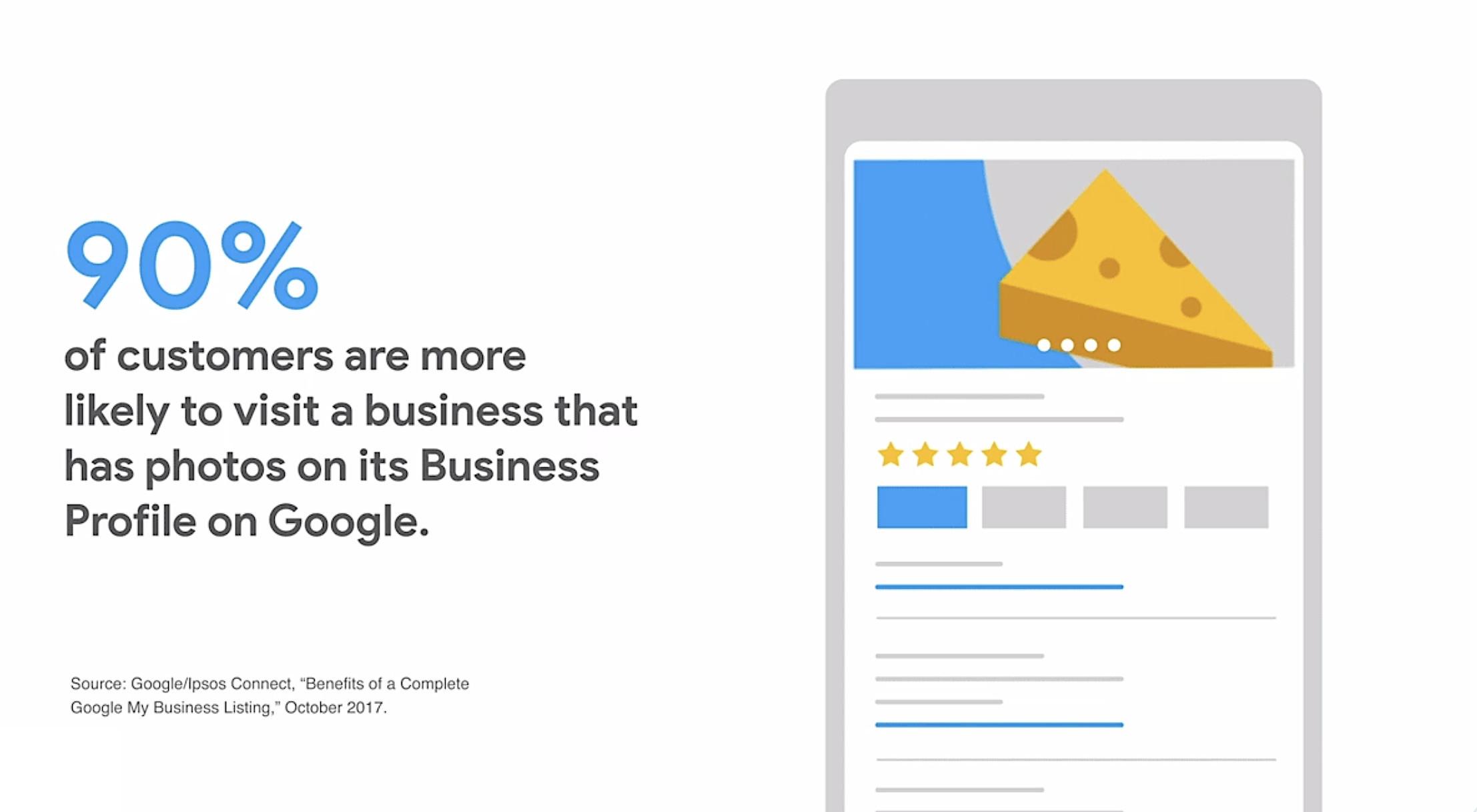 改善您商家在 Google 上的本地搜尋排名-鯊客科技SEO網頁設計公司