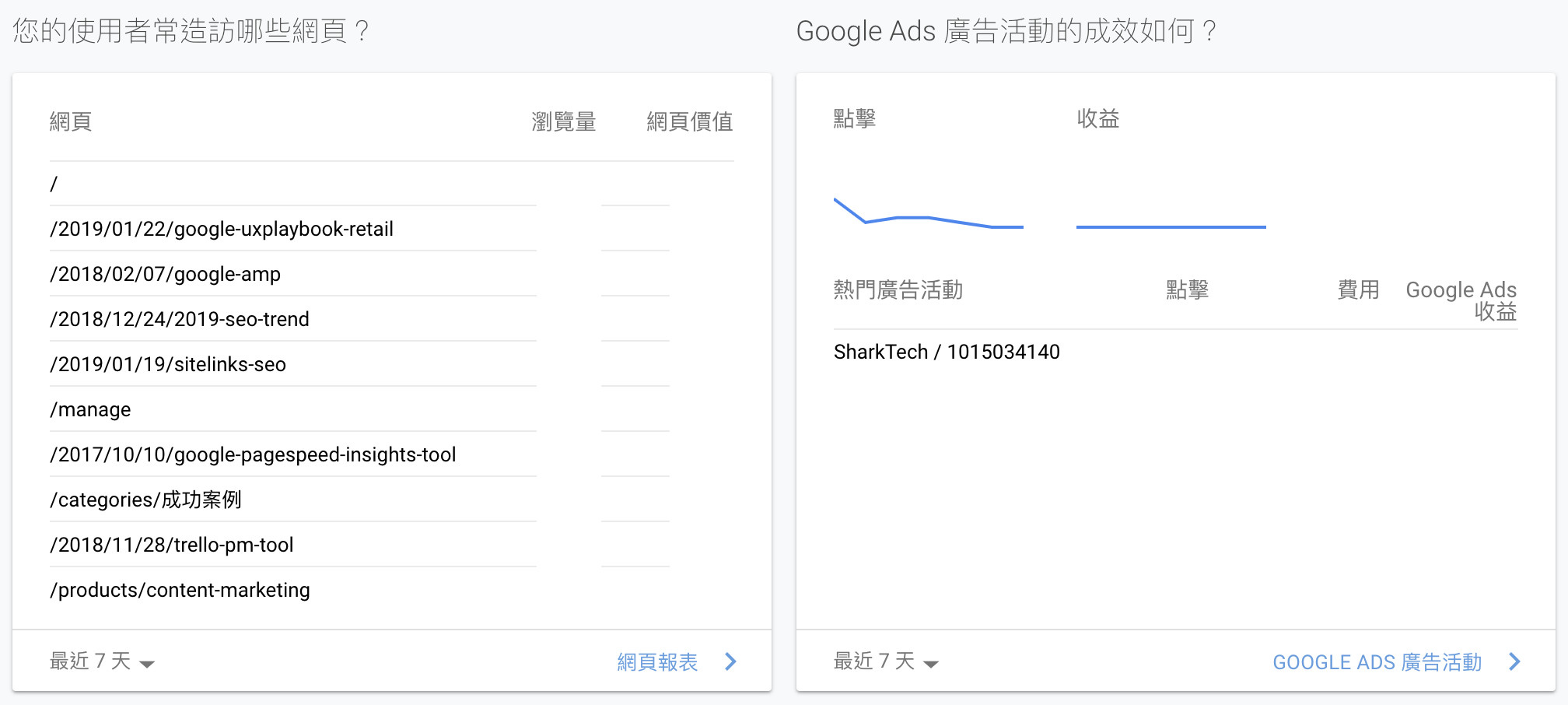 Google Analytics網站流量分析工具熱門瀏覽頁面-鯊客科技網站SEO優化公司