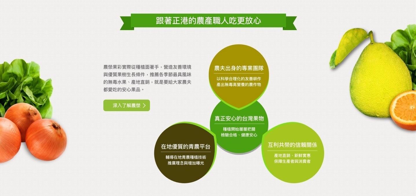 網站SEO優化成功案例-農滎果彩首頁品牌介紹