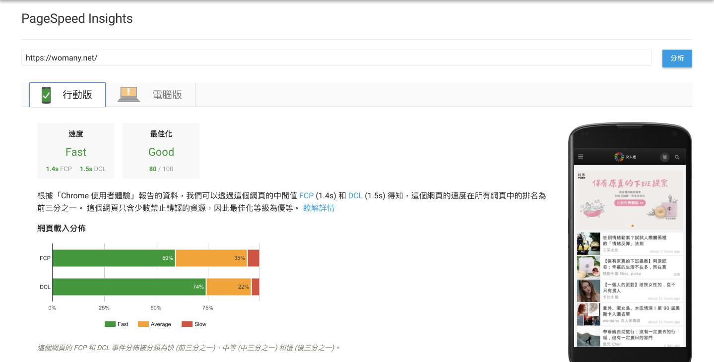 Google PageSpeed實測畫面