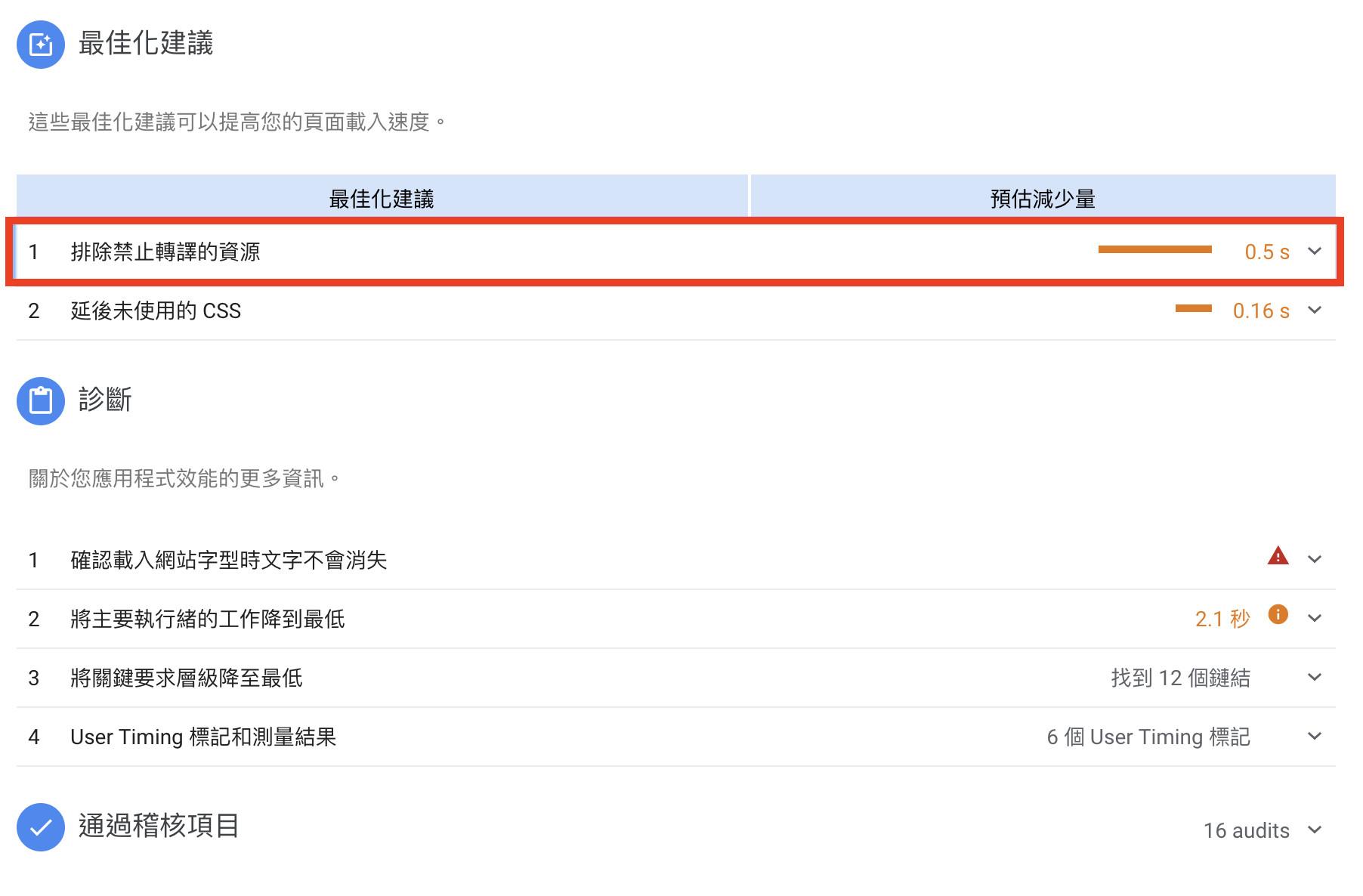 Google PageSpeed Insights檢測優化項目