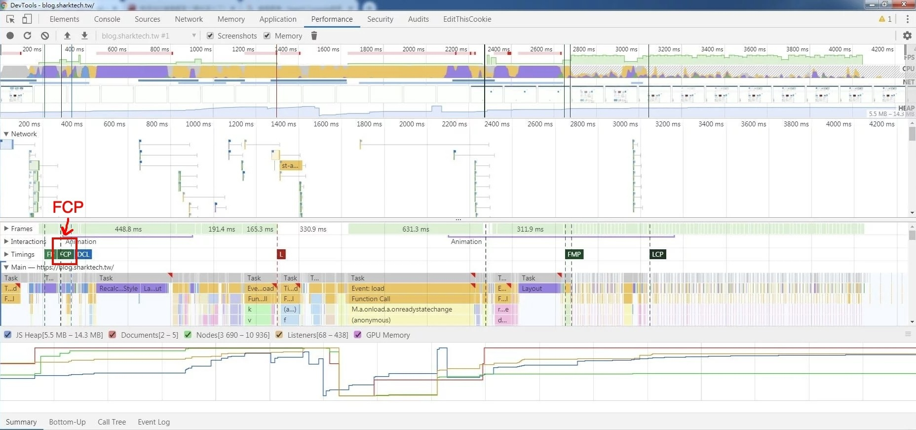 Google檢查工具檢測FCP載入秒數-鯊客科技SEO優化網站設計公司