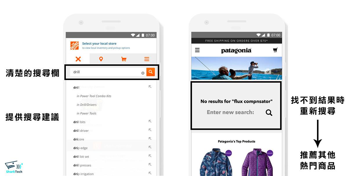 Google UX playbook for retail 搜尋設計-鯊客科技網站SEO優化公司