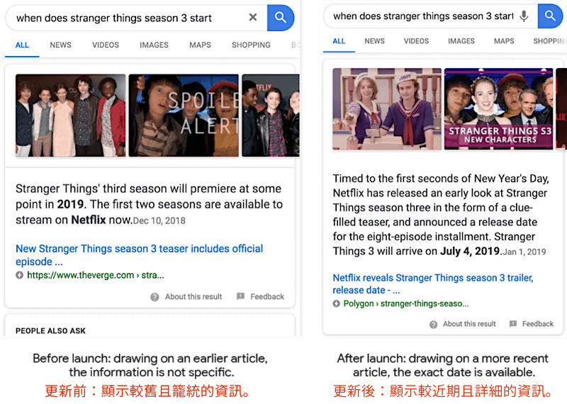 Google重視新文章更能出現在精選摘要提升SEO排名-鯊客科技SEO優化網站設計公司