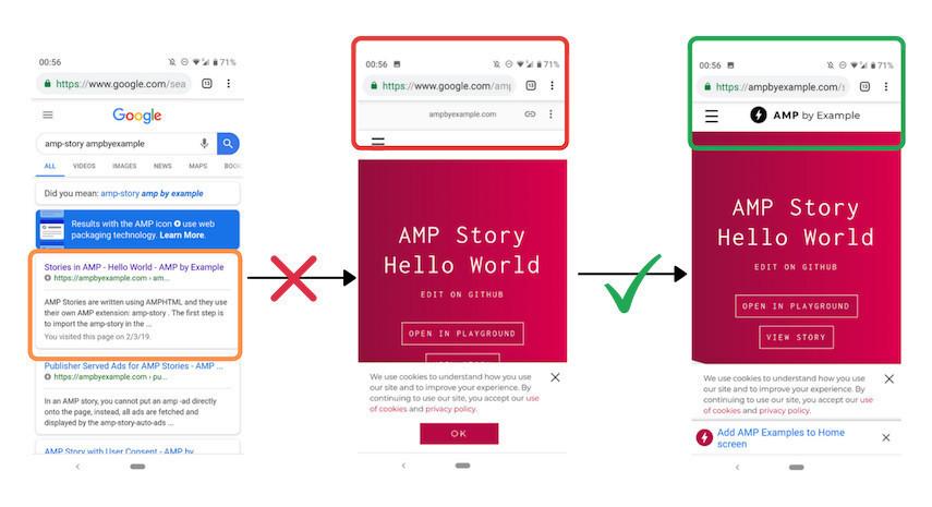 AMP signed exchange-鯊客科技台北SEO優化公司