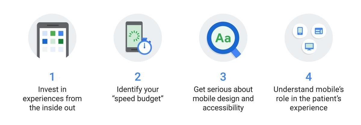 企業投入預算提升行動網頁速度四方法-鯊客科技SEO優化網站設計公司