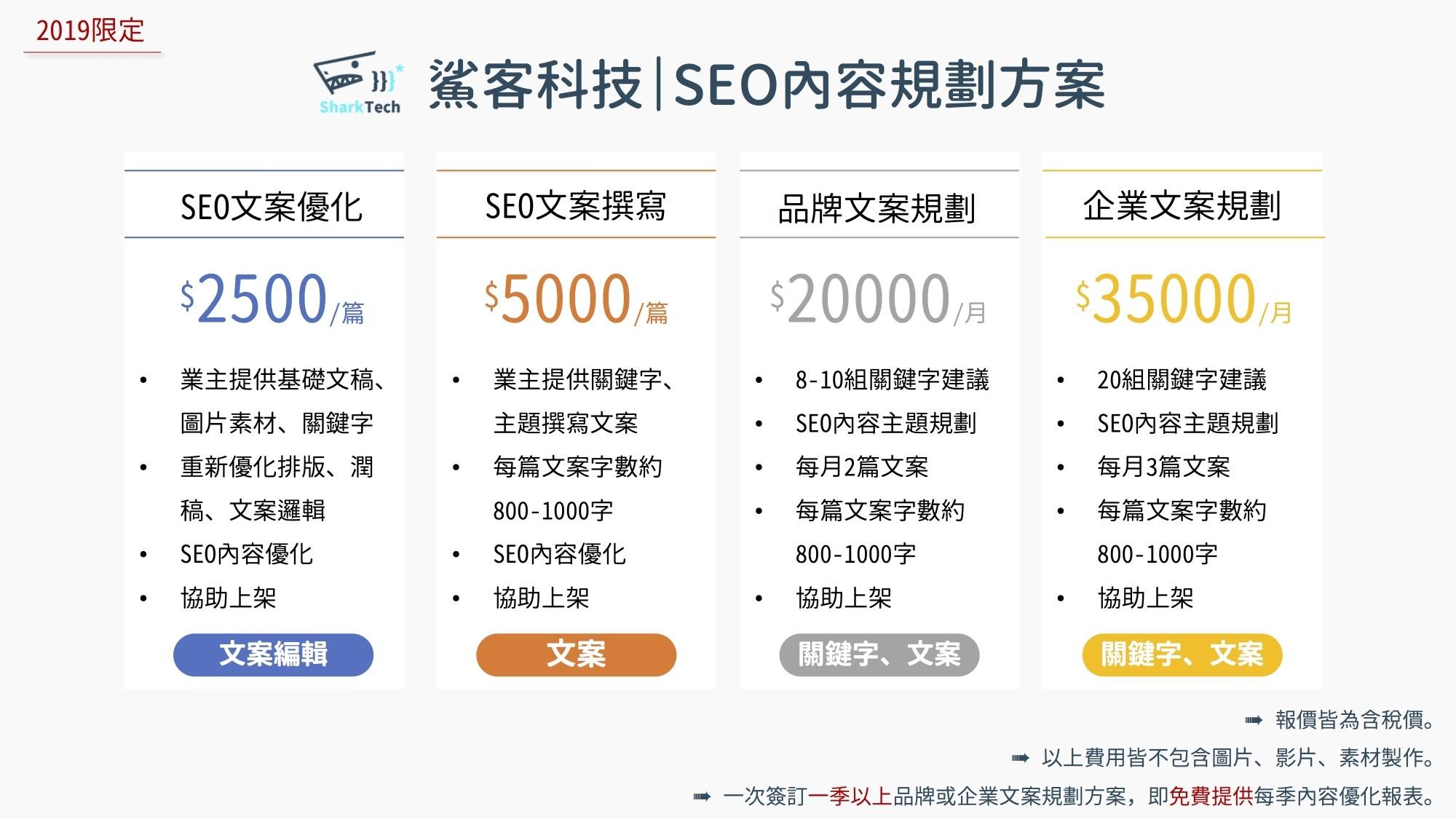 2019年限定SEO內容規劃文案撰寫方案-鯊客科技SEO優化公司